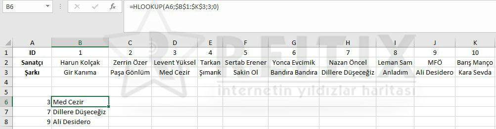 Excel HLOOKUP problemi
