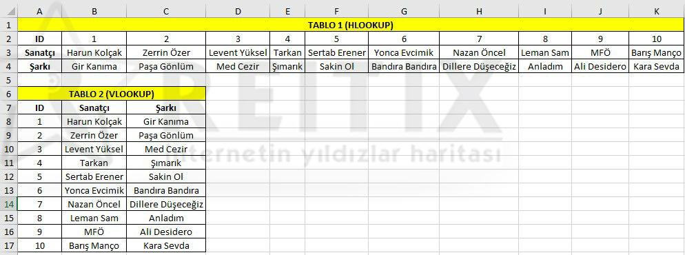 Excel HLOOKUP VLOOKUP karşılaştırması