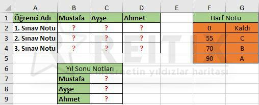Excel HLOOKUP örnek