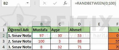 Excel HLOOKUP örnek soru