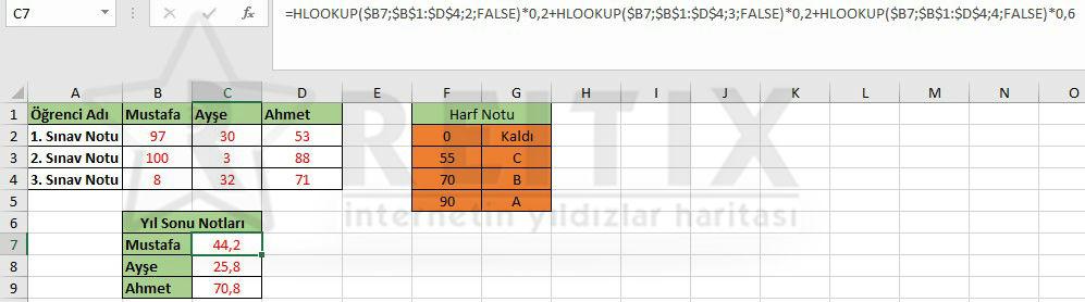Excel HLOOKUP örnekleri