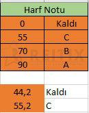 Excel HLOOKUP formülü