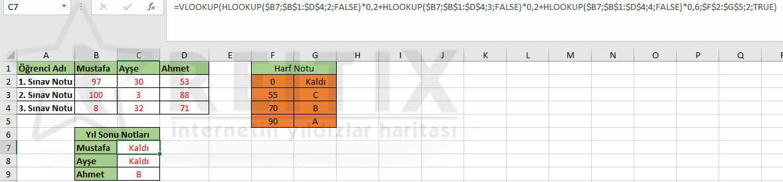 Excel HLOOKUP çözümü