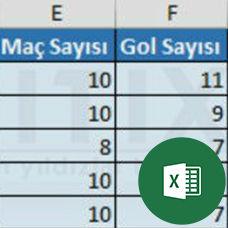 Excel Sıralama İşlemleri