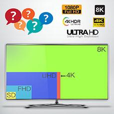 1080p, 2K, UHD, 4K, 8K Çözünürlükler ve Ne Anlama Geldikleri