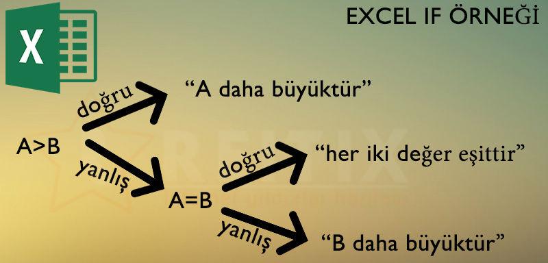 Excel eğer fonksiyonu