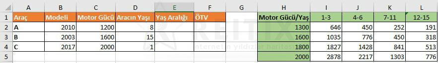 Excel motorlu taşıtlar vergisi