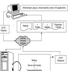 Web Tabanlı Karar Destek Sistemleri