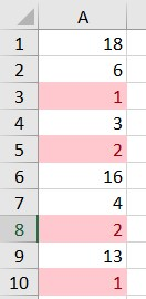 Excel Conditional Formatting duplicate