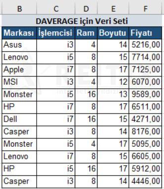 Excel DAVERAGE data