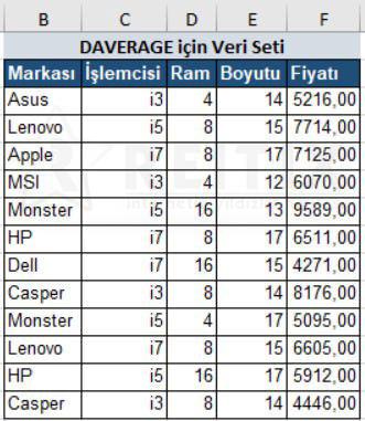 Excel DCOUNTA data