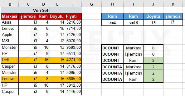 Excel DCOUNTA örnek