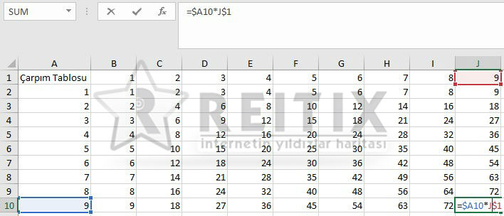 Excel formül hücre sabitlemek