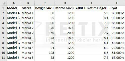 Excel VLOOKUP Fonksiyonu