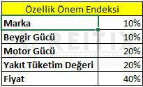 Excel VLOOKUP referans