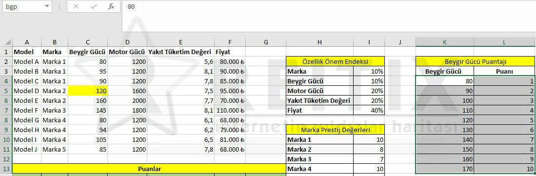 Excel VLOOKUP çözümü