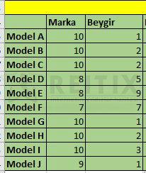 Excel VLOOKUP değerleri