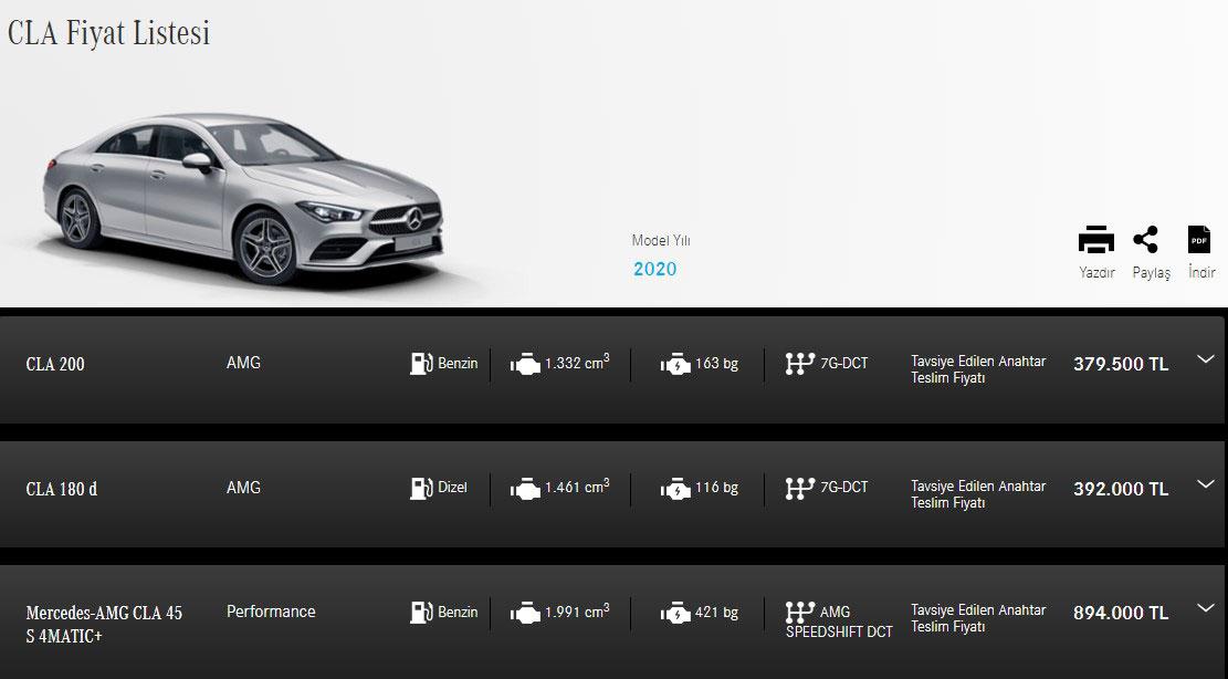 2020 Mercedes cla fiyat