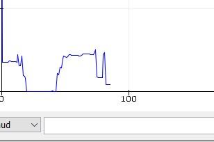 arduino water sensor plotter