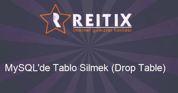 MySQL'de Tablo Silmek (Drop Table)