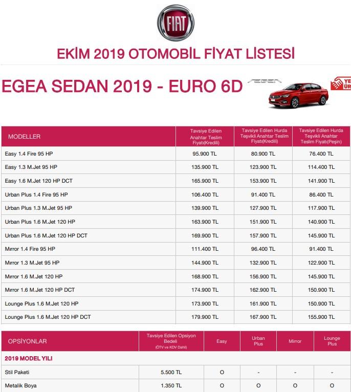 fiat egea fiyat listesi 2019