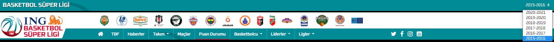 türk basketbol ligi istatistikler