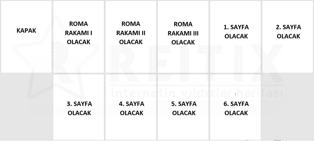 word farklı formatta sayfa numaraları