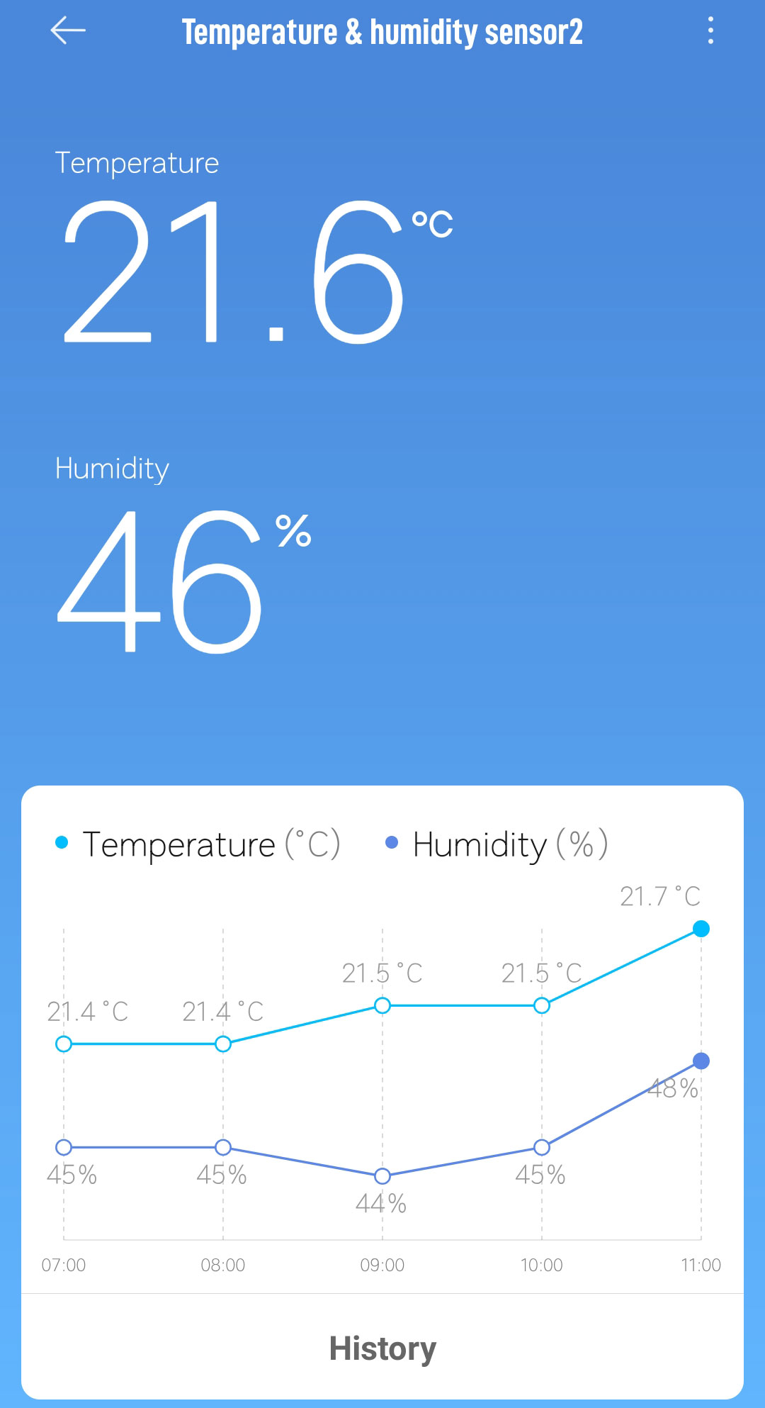 xiaomi mi home sıcaklık